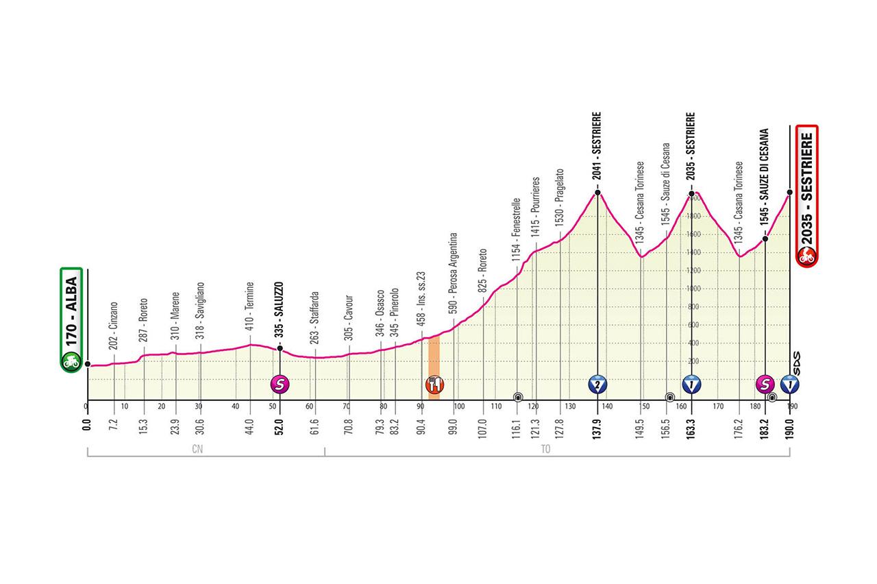 Ciclismo - Página 7 ALT_1280X852_TAPPA-20-2