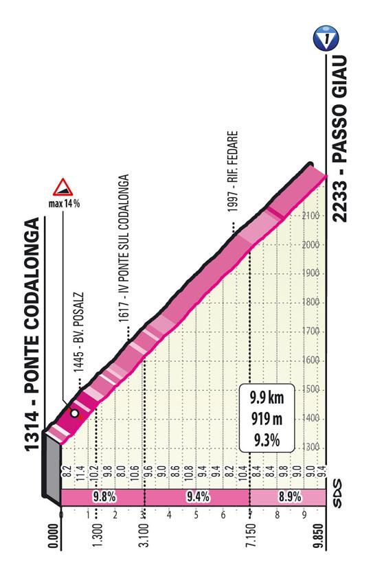 subida passo giau Etapa 16 Giro d'Italia 2021 Sacile Cortina d'Ampezzo